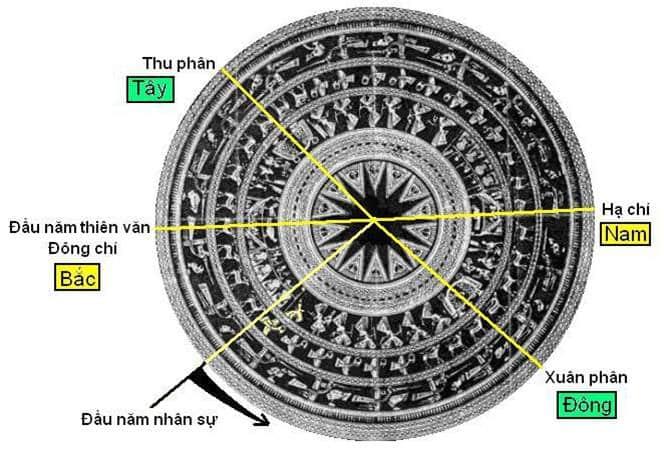 """Chữ """"Việt"""" của dân tộc Việt có hàm nghĩa gì?"""