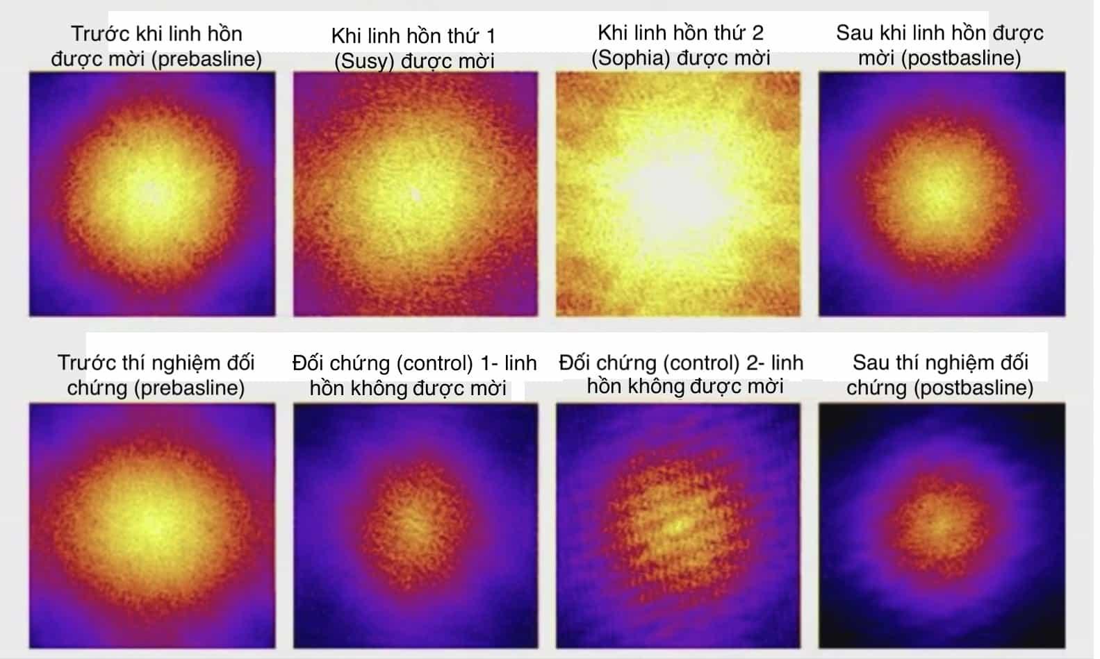 Khoa học chứng minh sự tồn tại của thế giới bên kia: 'Đo độ sáng' linh hồn