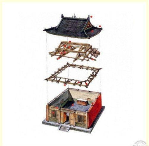 1. Chùa Duyên Khánh, Ngũ Đài sơn.