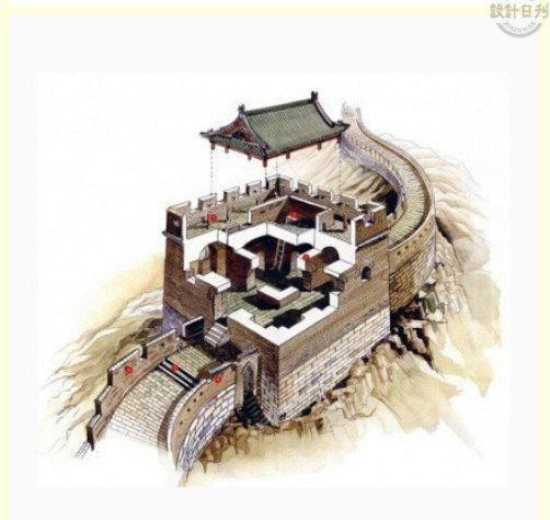 6. Một đài quan sát trên Vạn Lý Trường Thành ở Bát Đạt Lĩnh.
