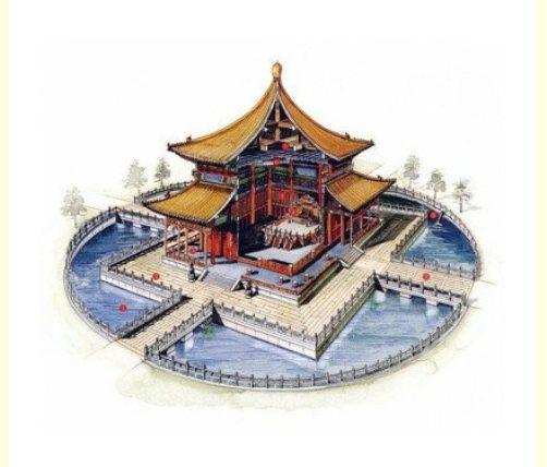 7. Điện Tích Ung tại Quốc Tử Giám Bắc Kinh.