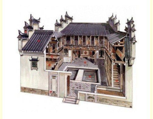 9. Một ngôi nhà ở Hoàn Nam, một trong những phong cách xây dựng điện đền phổ biến ở miền Nam Trung Quốc.