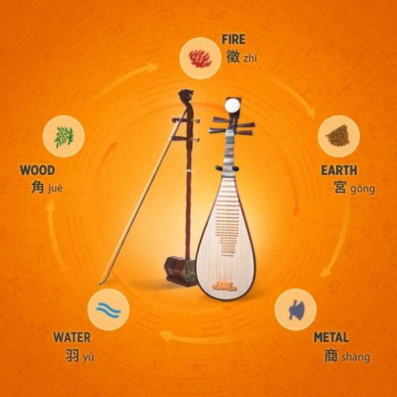 Âm nhạc tạo nên tính người: Nghe nhạc tốt giúp tâm hồn trở nên cao quý. 3